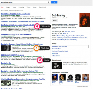 Example Google Knowledge Graph