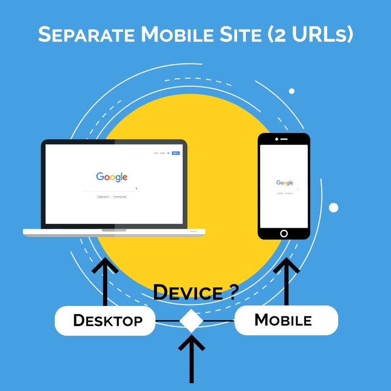 Separate Mobile Website Design